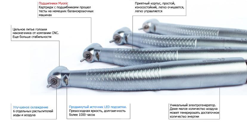 турбинный наконечник COXO